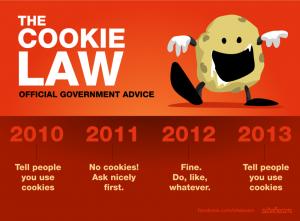 L'ossessione tutta europea per i cookie ha origini lontane. Con ribaltamenti continui di fronte.